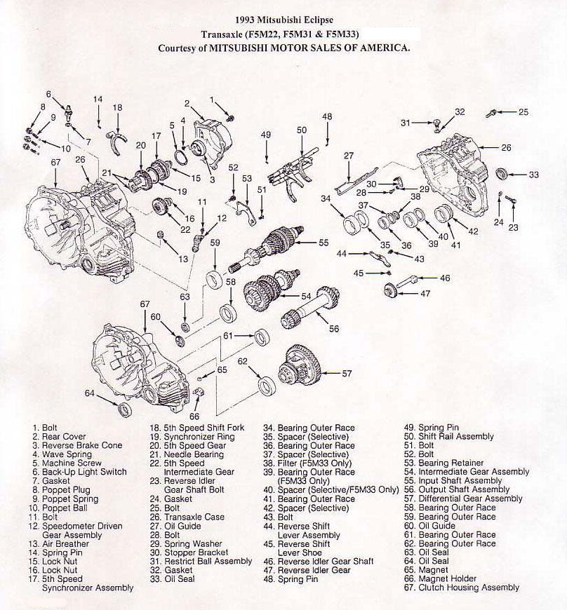 diagrams wiring   700r4 breakdown and diagrams